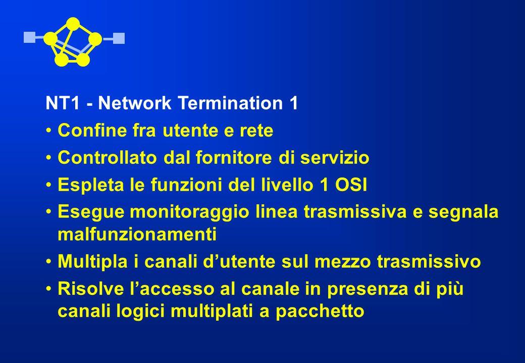 NT1 - Network Termination 1 Confine fra utente e rete Controllato dal fornitore di servizio Espleta le funzioni del livello 1 OSI Esegue monitoraggio