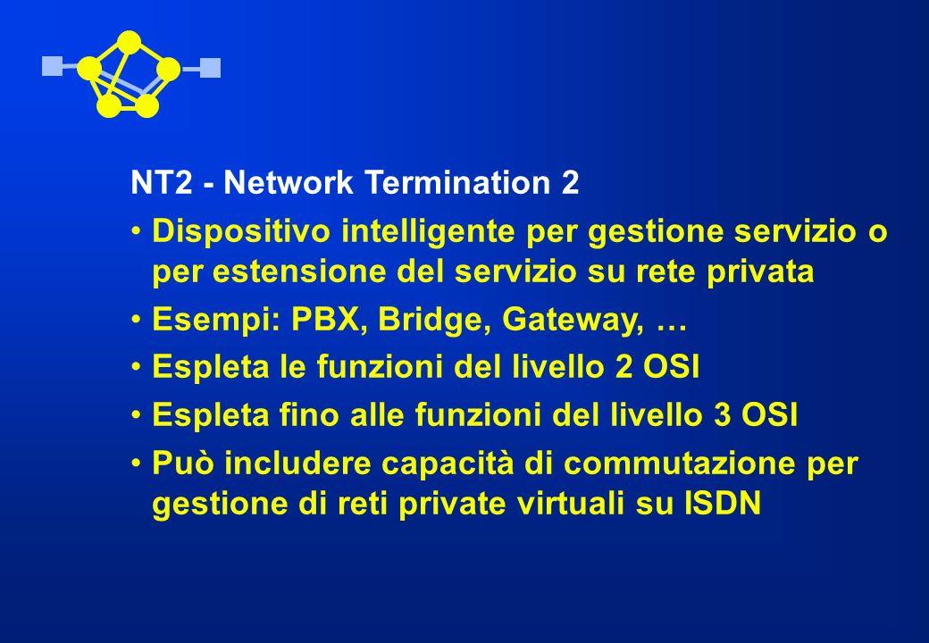 NT2 - Network Termination 2 Dispositivo intelligente per gestione servizio o per estensione del servizio su rete privata Esempi: PBX, Bridge, Gateway,