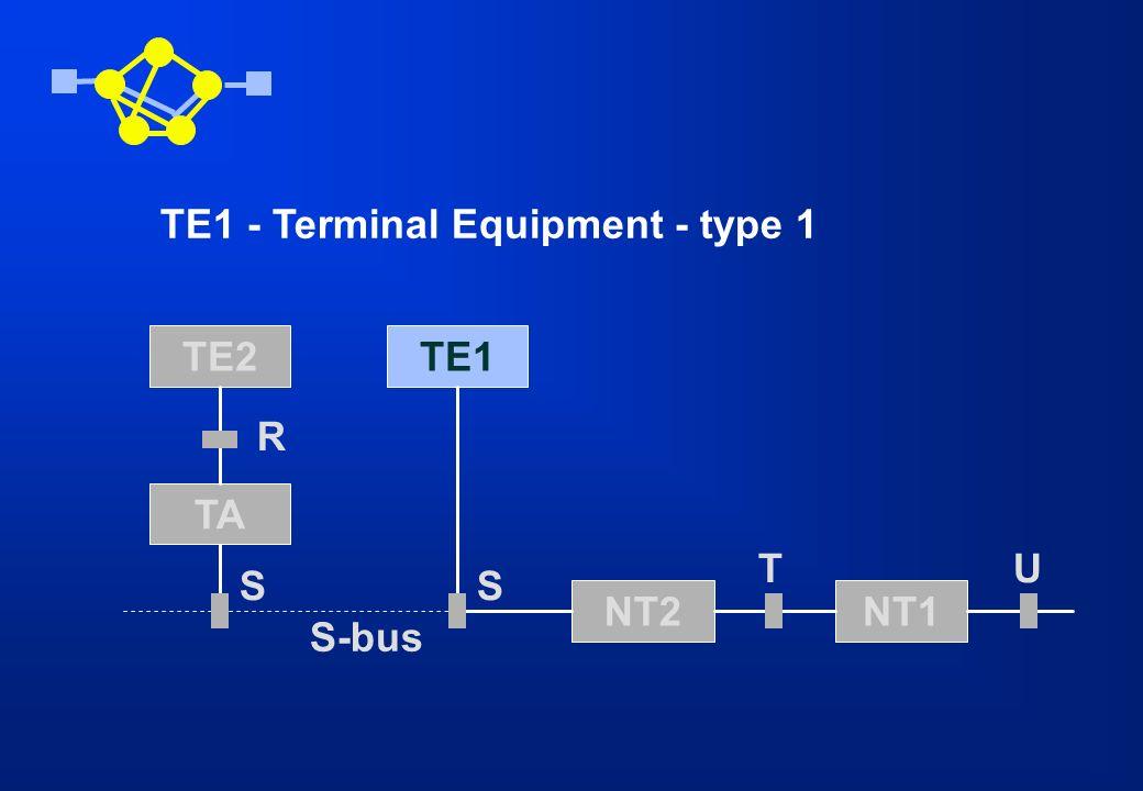 TE2TE1 TA NT2NT1 R UT SS TE1 - Terminal Equipment - type 1 S-bus