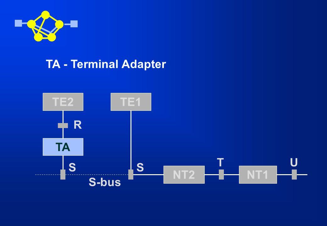 TE2TE1 TA NT2NT1 R UT SS TA - Terminal Adapter S-bus