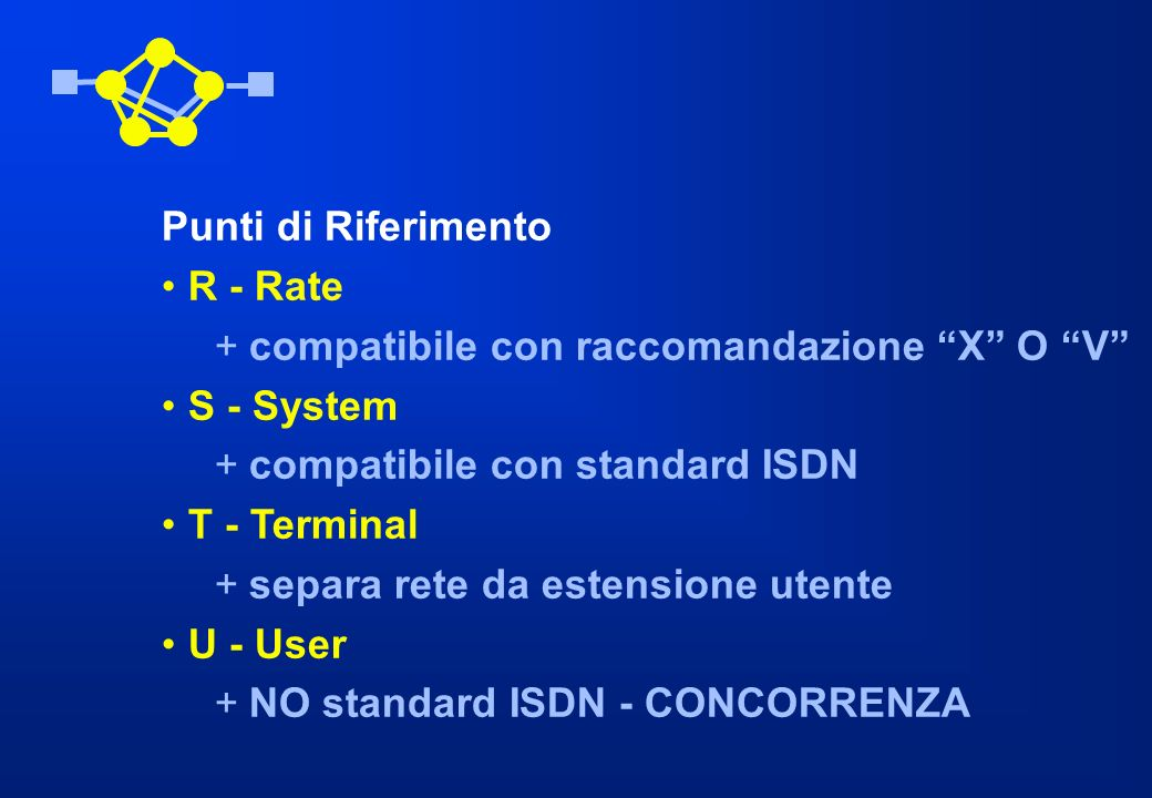 Punti di Riferimento R - Rate +compatibile con raccomandazione X O V S - System +compatibile con standard ISDN T - Terminal +separa rete da estensione