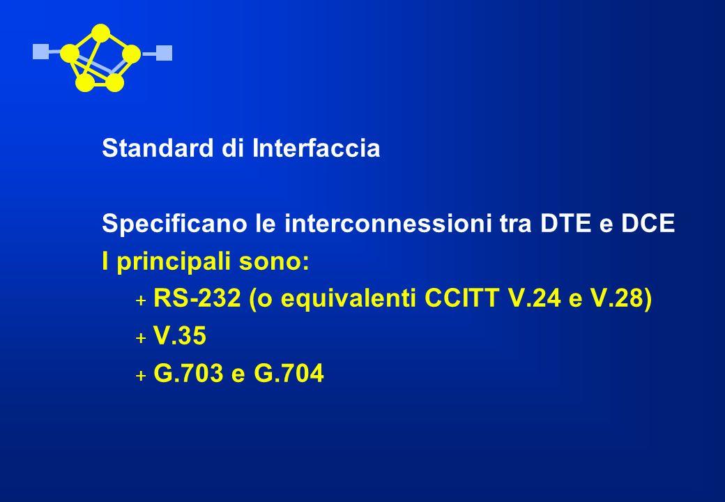 Standard di Interfaccia Specificano le interconnessioni tra DTE e DCE I principali sono: + RS-232 (o equivalenti CCITT V.24 e V.28) + V.35 + G.703 e G
