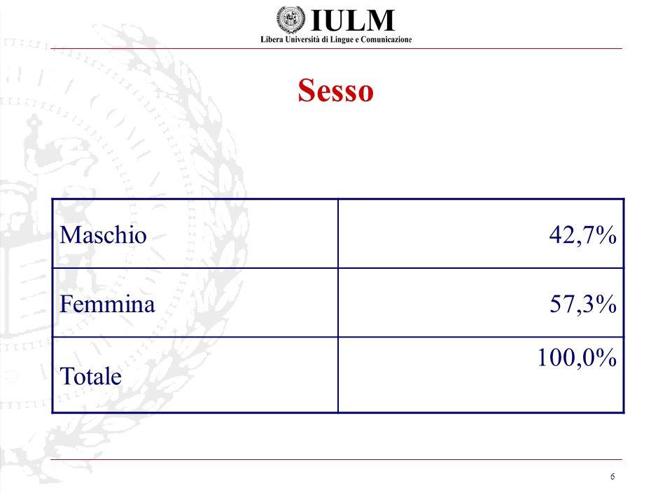 6 Sesso Maschio42,7% Femmina57,3% Totale 100,0%