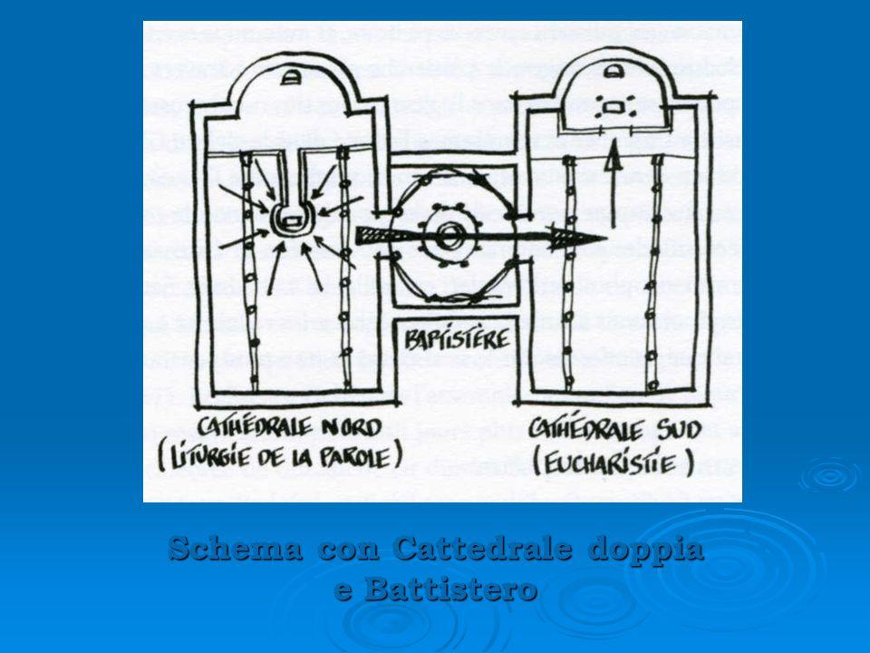 Schema con Cattedrale doppia e Battistero
