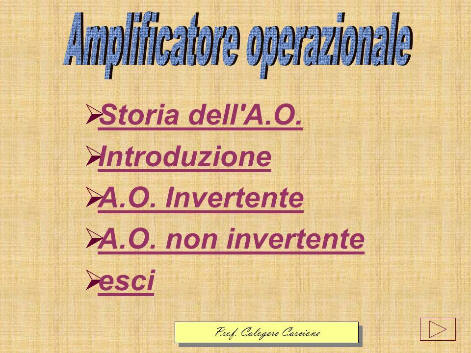 Storia dell A.O. Introduzione A.O. Invertente A.O. non invertente esci Prof. Calogero Carcione