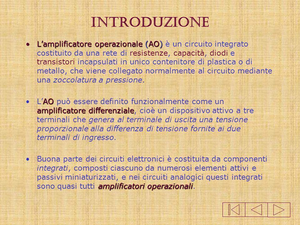 Storia dellamplificatore operazionale Il termine di amplificatore operazionale deriva dal fatto che, originariamente, tale dispositivo veniva usato ne