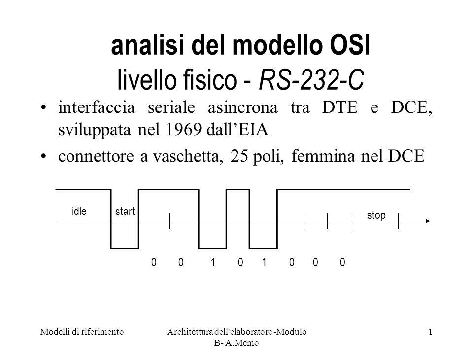 Modelli di riferimentoArchitettura dell elaboratore -Modulo B- A.Memo 12 analisi del modello OSI livello fisico - RS-232-C (11) modem V.34 DTE DCE DTE RI TD RD DTR DSR DCD RTS CTS RI TD RD DTR DSR DCD RTS CTS modem V.34 DCE DTEDCE DTE DCE