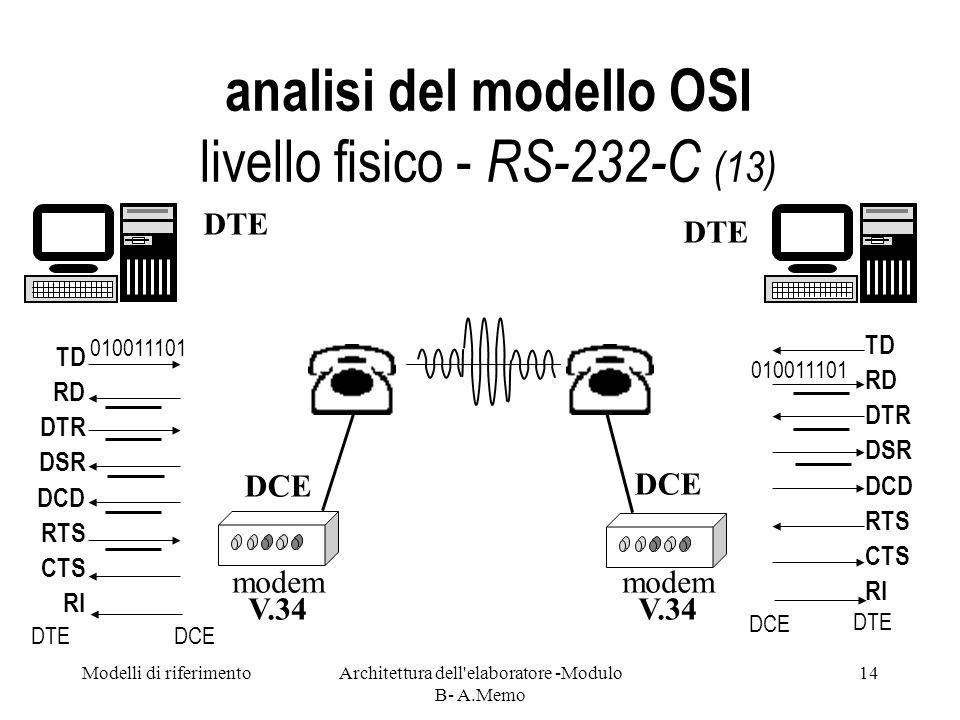 Modelli di riferimentoArchitettura dell'elaboratore -Modulo B- A.Memo 14 analisi del modello OSI livello fisico - RS-232-C (13) modem V.34 DTE DCE DTE