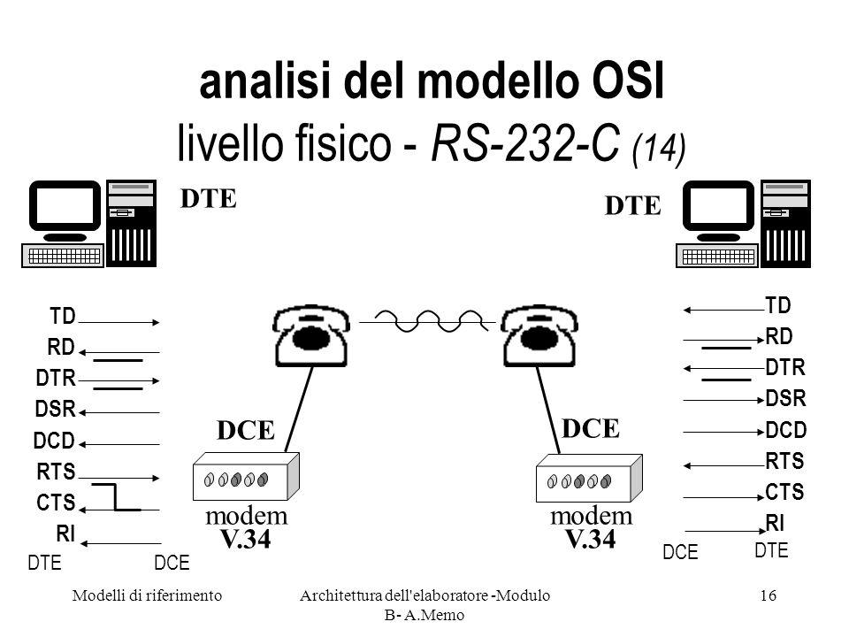 Modelli di riferimentoArchitettura dell'elaboratore -Modulo B- A.Memo 16 analisi del modello OSI livello fisico - RS-232-C (14) modem V.34 DTE DCE DTE