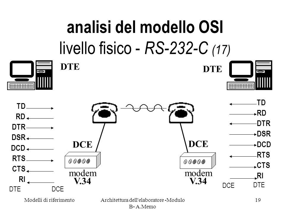 Modelli di riferimentoArchitettura dell'elaboratore -Modulo B- A.Memo 19 analisi del modello OSI livello fisico - RS-232-C (17) modem V.34 DTE DCE DTE