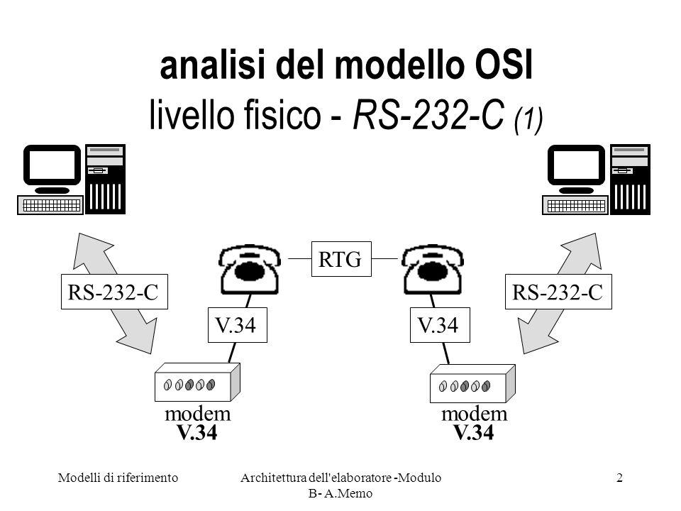 Modelli di riferimentoArchitettura dell elaboratore -Modulo B- A.Memo 13 analisi del modello OSI livello fisico - RS-232-C (12) modem V.34 DTE DCE DTE RI TD RD DTR DSR DCD RTS CTS RI TD RD DTR DSR DCD RTS CTS modem V.34 DCE DTEDCE DTE DCE
