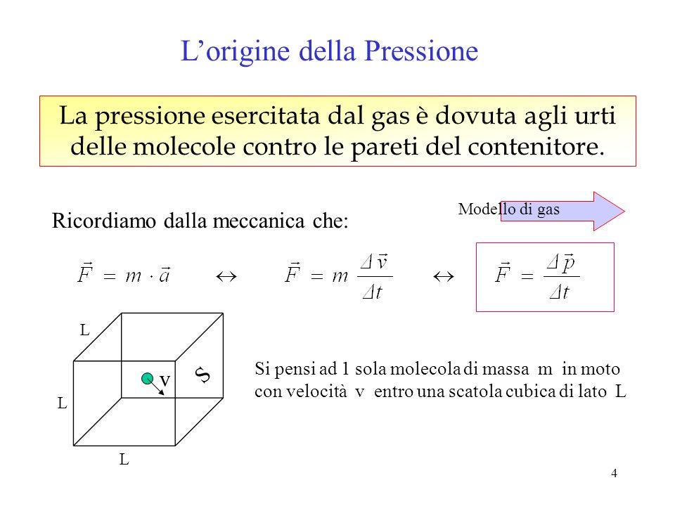 4 Lorigine della Pressione La pressione esercitata dal gas è dovuta agli urti delle molecole contro le pareti del contenitore.