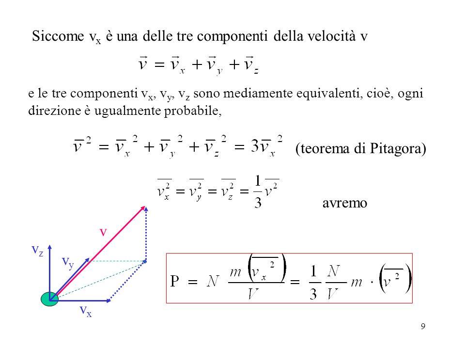 9 e le tre componenti v x, v y, v z sono mediamente equivalenti, cioè, ogni direzione è ugualmente probabile, (teorema di Pitagora) avremo Siccome v x è una delle tre componenti della velocità v vxvx vyvy vzvz v