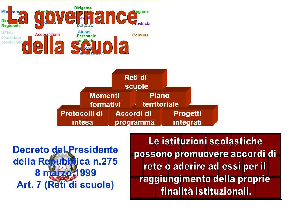 Protocolli di intesa Accordi di programma Progetti integrati Momenti formativi Piano territoriale Reti di scuole Decreto del Presidente della Repubblica n.275 8 marzo 1999 Art.