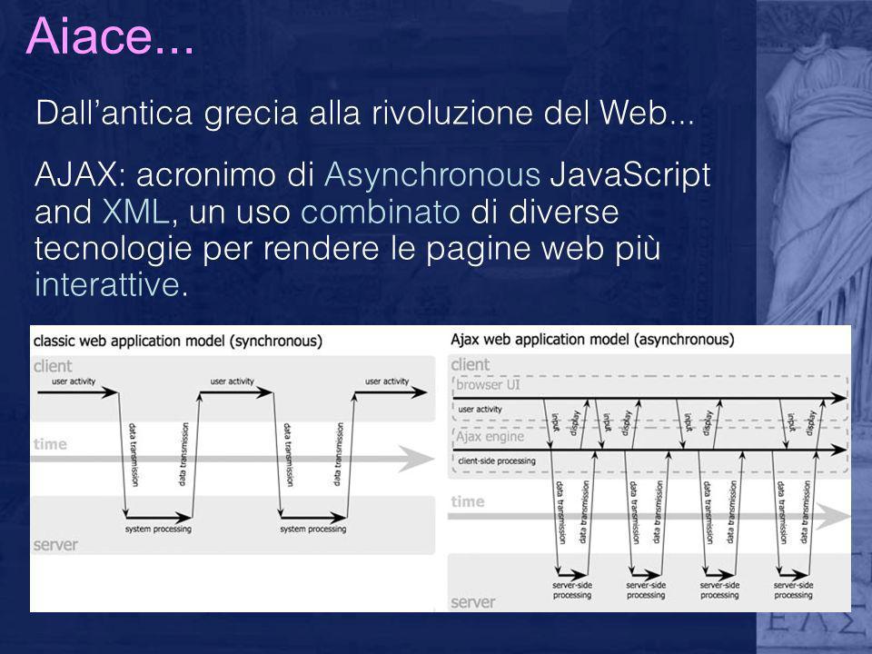 Aiace... Dallantica grecia alla rivoluzione del Web... AJAX: acronimo di Asynchronous JavaScript and XML, un uso combinato di diverse tecnologie per r