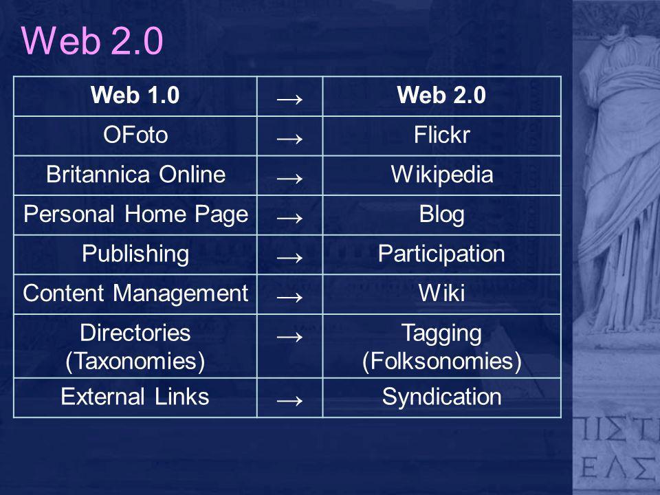 Web 2.0 Web 1.0 Web 2.0 OFoto Flickr Britannica Online Wikipedia Personal Home Page Blog Publishing Participation Content Management Wiki Directories