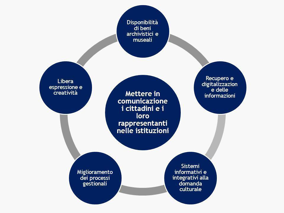 Mettere in comunicazione i cittadini e i loro rappresentanti nelle istituzioni Disponibilità di beni archivistici e museali Recupero e digitalizzazion e delle informazioni Sistemi informativi e integrativi alla domanda culturale Miglioramento dei processi gestionali Libera espressione e creatività