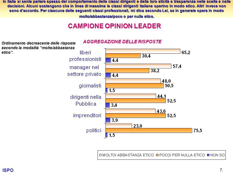 In Italia si sente parlare spesso del comportamento delle classi dirigenti e della loro eticità e trasparenza nelle scelte e nelle decisioni. Alcuni s