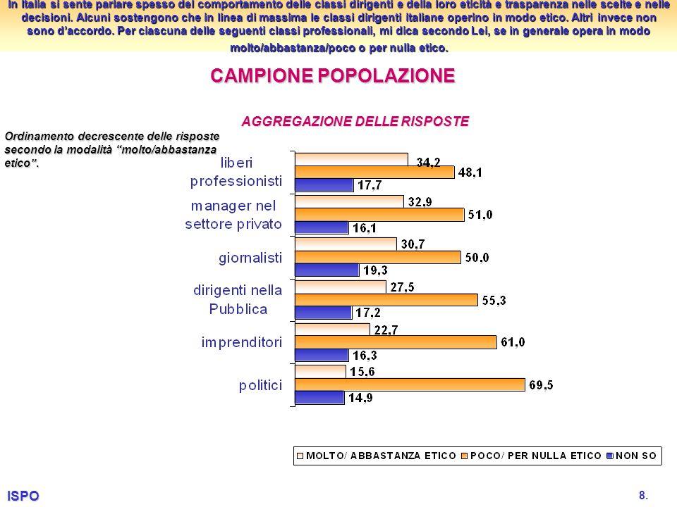In Italia si sente parlare spesso del comportamento delle classi dirigenti e della loro eticità e trasparenza nelle scelte e nelle decisioni.