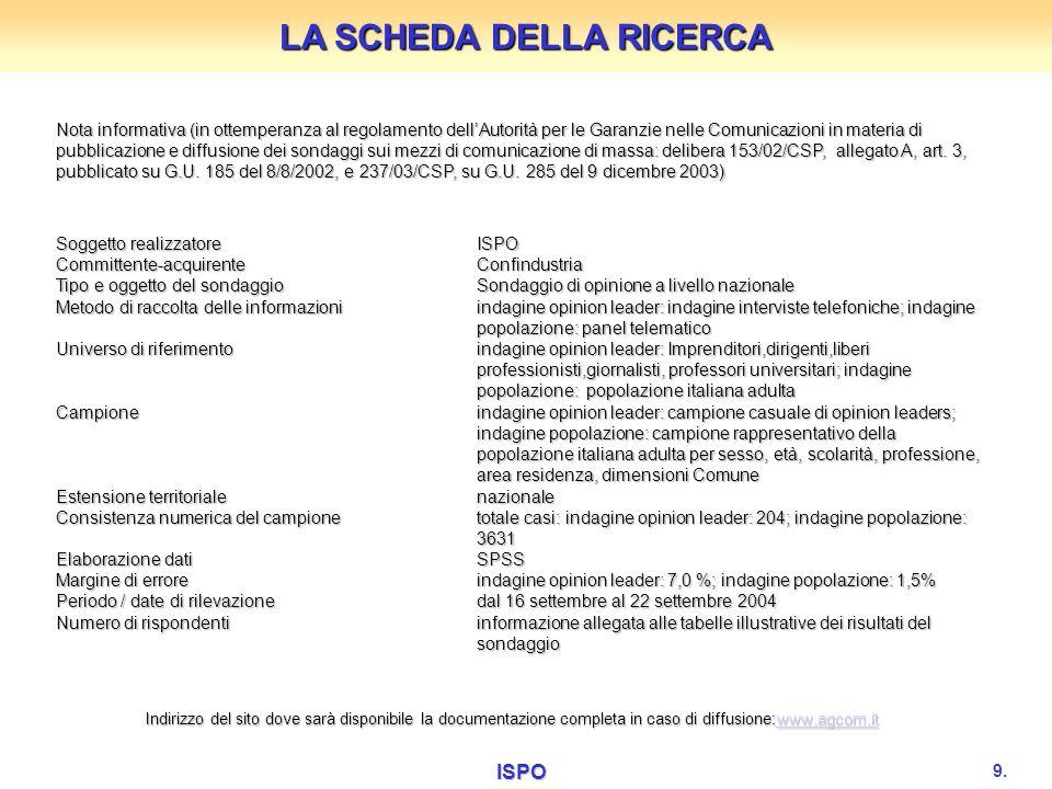 LA SCHEDA DELLA RICERCA ISPO 9.