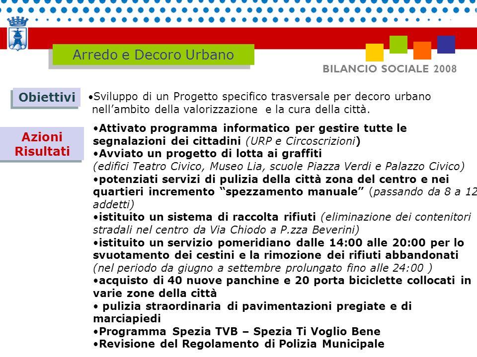 BILANCIO SOCIALE 2008 Obiettivi Azioni Risultati Sviluppo di un Progetto specifico trasversale per decoro urbano nellambito della valorizzazione e la