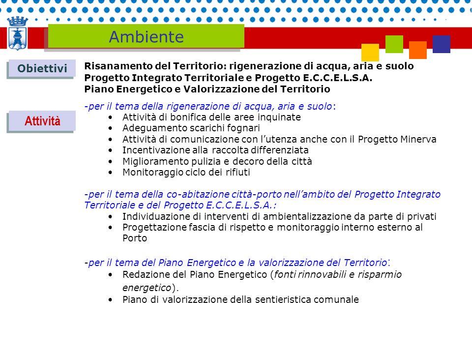 Obiettivi Attività Risanamento del Territorio: rigenerazione di acqua, aria e suolo Progetto Integrato Territoriale e Progetto E.C.C.E.L.S.A. Piano En