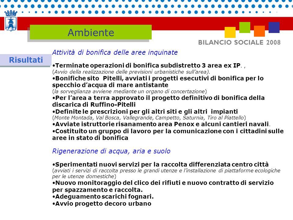 BILANCIO SOCIALE 2008 Ambiente Risultati Attività di bonifica delle aree inquinate Terminate operazioni di bonifica subdistretto 3 area ex IP., (Avvio