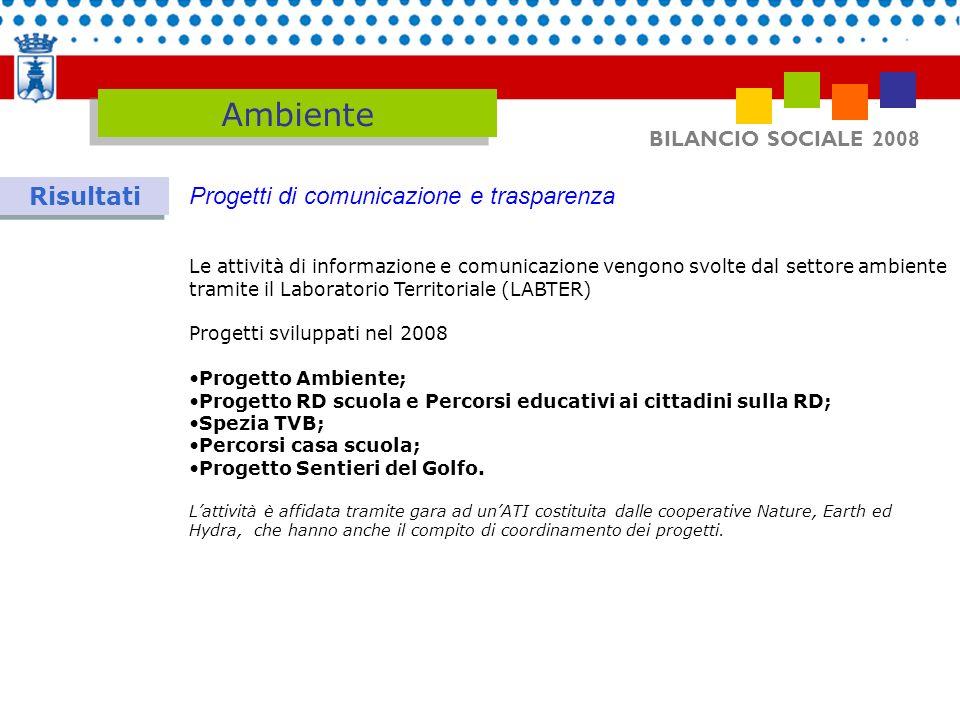 BILANCIO SOCIALE 2008 Ambiente Risultati Progetti di comunicazione e trasparenza Le attività di informazione e comunicazione vengono svolte dal settor
