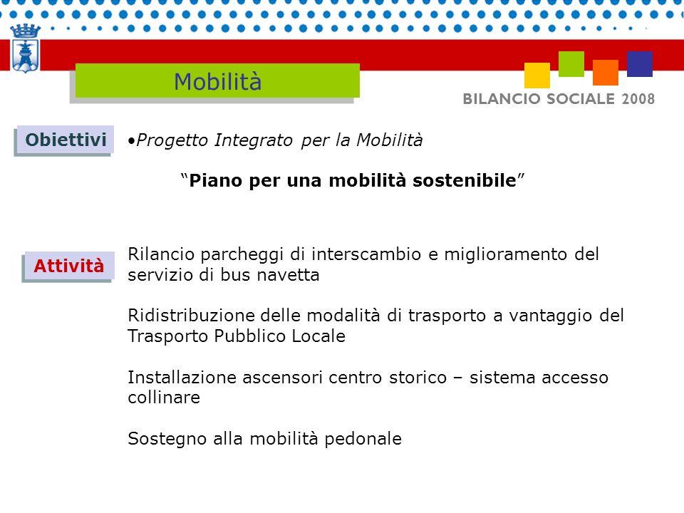 BILANCIO SOCIALE 2008 Obiettivi Attività Progetto Integrato per la Mobilità Piano per una mobilità sostenibile Rilancio parcheggi di interscambio e mi