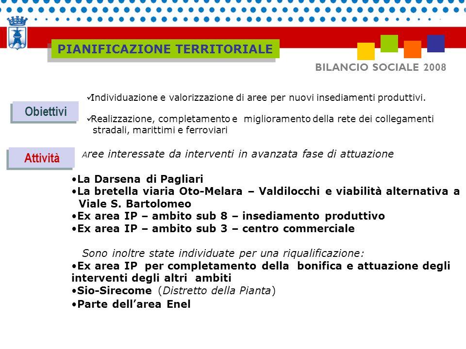 BILANCIO SOCIALE 2008 Obiettivi Attività Individuazione e valorizzazione di aree per nuovi insediamenti produttivi. Realizzazione, completamento e mig