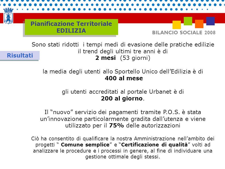 BILANCIO SOCIALE 2008 Alcuni dati Pianificazione Territoriale EDILIZIA