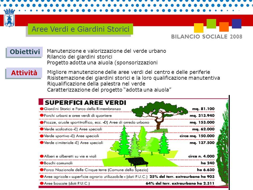 BILANCIO SOCIALE 2008 Obiettivi Attività Manutenzione e valorizzazione del verde urbano Rilancio dei giardini storici Progetto adotta una aiuola (spon