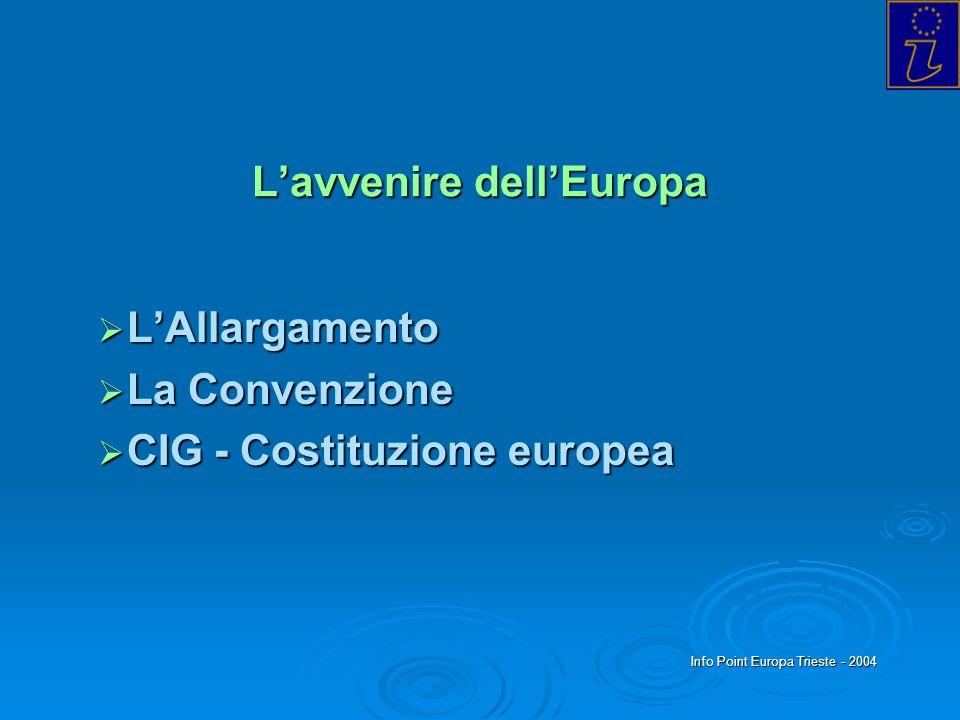 Info Point Europa Trieste - 2004 Lavvenire dellEuropa LAllargamento LAllargamento La Convenzione La Convenzione CIG - Costituzione europea CIG - Costi