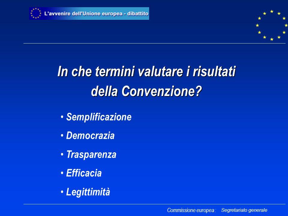 In che termini valutare i risultati della Convenzione? Commissione europea : Semplificazione Democrazia Trasparenza Efficacia Legittimità Segretariato