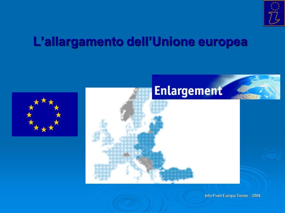Info Point Europa Trieste - 2004 Lallargamento dellUnione europea
