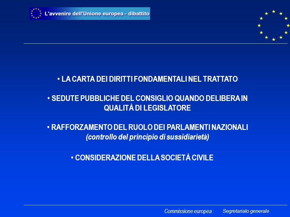 LA CARTA DEI DIRITTI FONDAMENTALI NEL TRATTATO SEDUTE PUBBLICHE DEL CONSIGLIO QUANDO DELIBERA IN QUALITÀ DI LEGISLATORE RAFFORZAMENTO DEL RUOLO DEI PARLAMENTI NAZIONALI (controllo del principio di sussidiarietà) CONSIDERAZIONE DELLA SOCIETÀ CIVILE Commissione europea : Segretariato generale