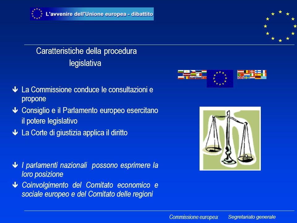 Caratteristiche della procedura legislativa ê ê La Commissione conduce le consultazioni e propone ê ê Consiglio e il Parlamento europeo esercitano il