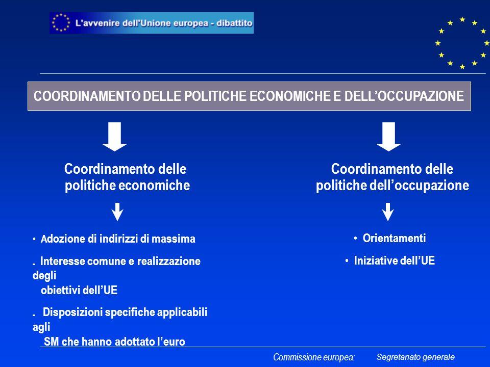 COORDINAMENTO DELLE POLITICHE ECONOMICHE E DELLOCCUPAZIONE Commissione europea: Coordinamento delle politiche economiche A dozione di indirizzi di mas