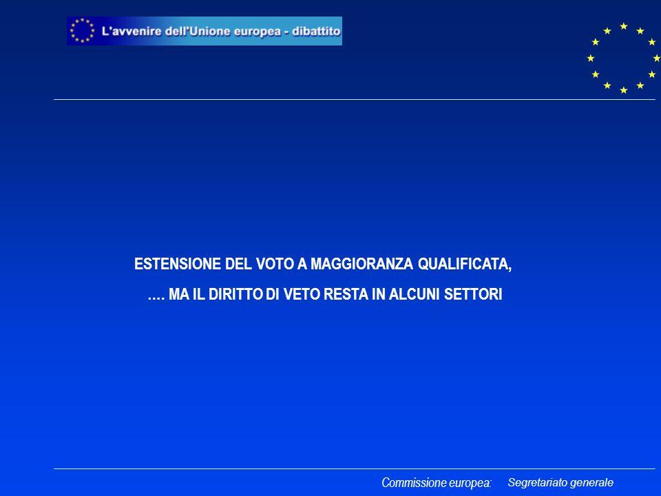 ESTENSIONE DEL VOTO A MAGGIORANZA QUALIFICATA, …. MA IL DIRITTO DI VETO RESTA IN ALCUNI SETTORI Commissione europea: Segretariato generale