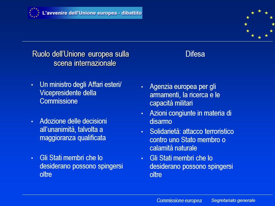 Ruolo dellUnione europea sulla scena internazionale Un ministro degli Affari esteri/ Vicepresidente della Commissione Adozione delle decisioni allunan
