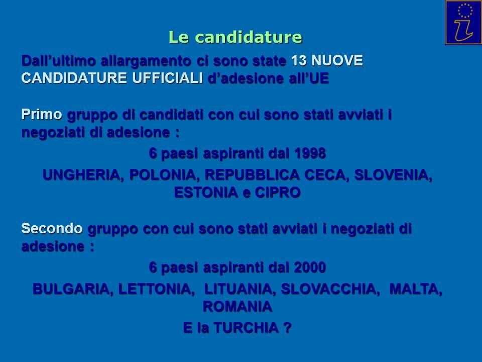 Dallultimo allargamento ci sono state 13 NUOVE CANDIDATURE UFFICIALI dadesione allUE Primo gruppo di candidati con cui sono stati avviati i negoziati