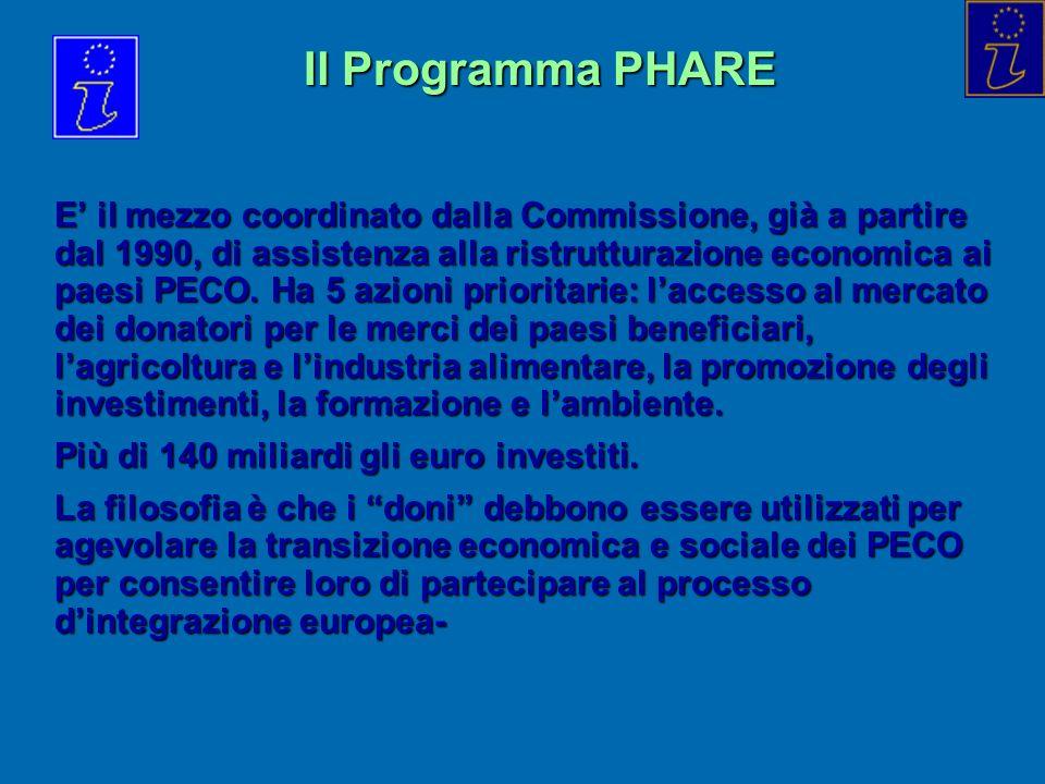 E il mezzo coordinato dalla Commissione, già a partire dal 1990, di assistenza alla ristrutturazione economica ai paesi PECO.