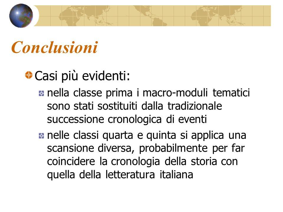 Conclusioni Casi più evidenti: nella classe prima i macro-moduli tematici sono stati sostituiti dalla tradizionale successione cronologica di eventi n