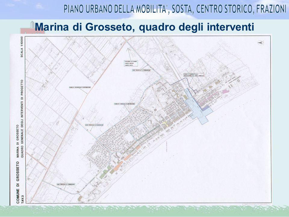 Marina di Grosseto, quadro degli interventi