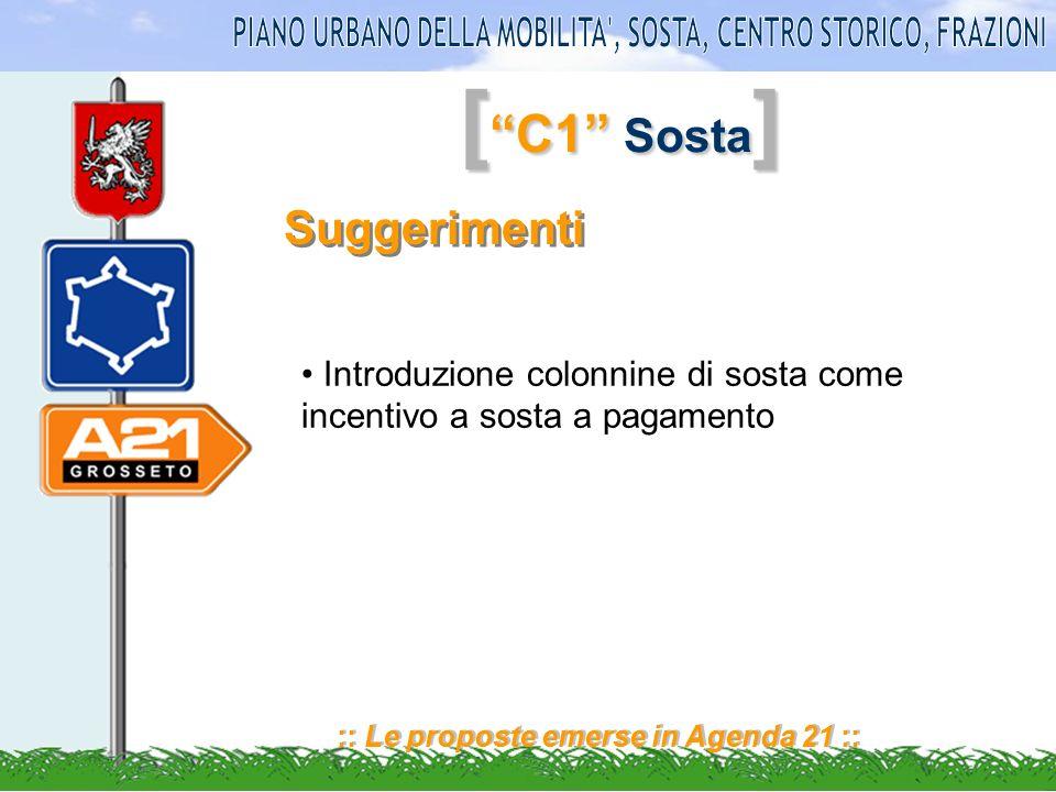 [ C1 Sosta ] :: Le proposte emerse in Agenda 21 :: Suggerimenti Introduzione colonnine di sosta come incentivo a sosta a pagamento