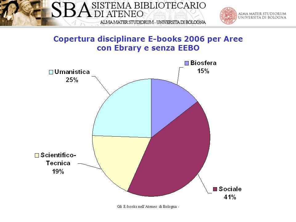 Gli E-books nellAteneo di Bologna - Copertura disciplinare E-books 2006 per Aree con Ebrary e senza EEBO