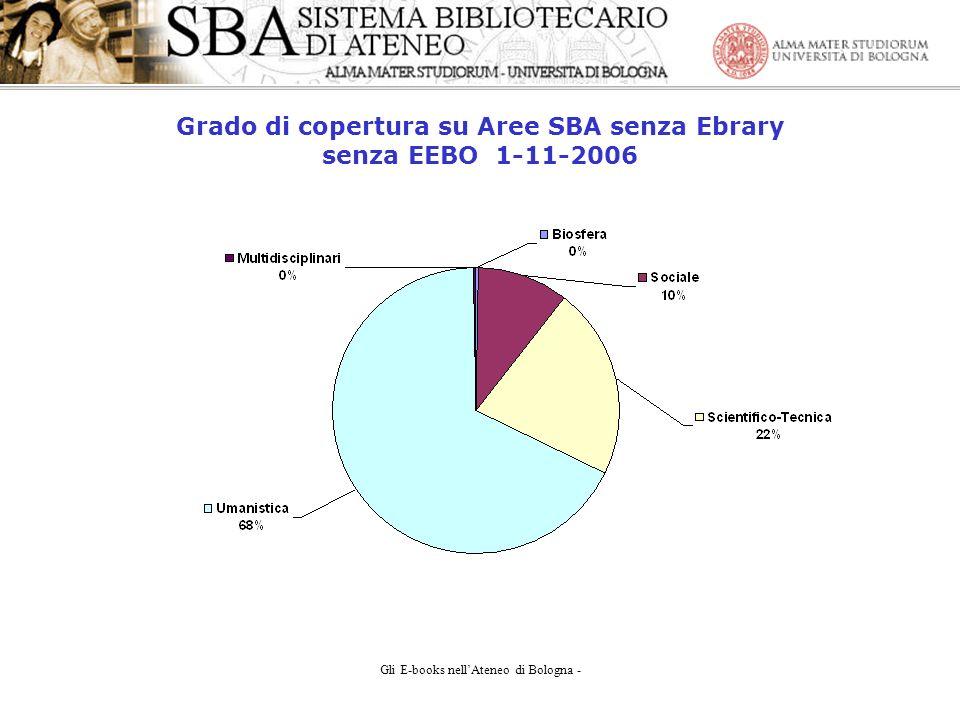 Gli E-books nellAteneo di Bologna - Grado di copertura su Aree SBA senza Ebrary senza EEBO 1-11-2006