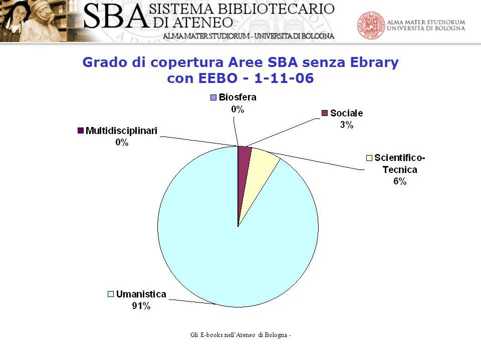 Gli E-books nellAteneo di Bologna - Grado di copertura Aree SBA senza Ebrary con EEBO - 1-11-06