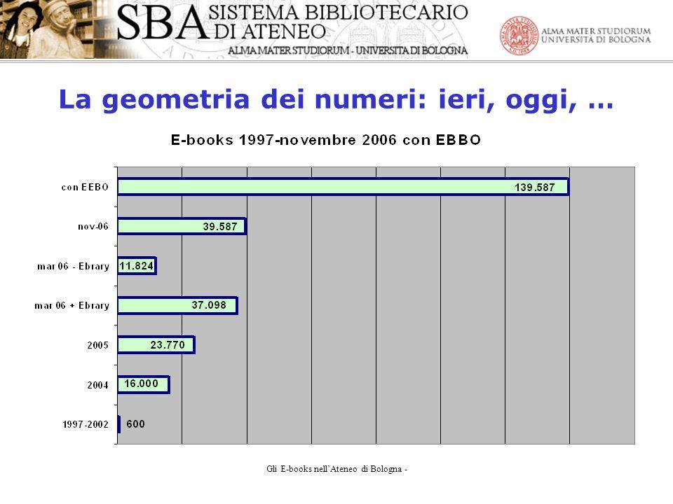 Gli E-books nellAteneo di Bologna - La geometria dei numeri: ieri, oggi, …