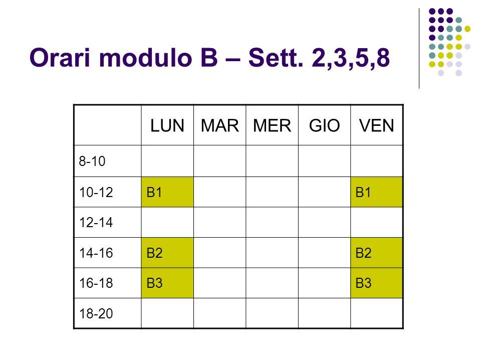 Orari modulo B – Sett. 2,3,5,8 LUNMARMERGIOVEN 8-10 10-12B1 12-14 14-16B2 16-18B3 18-20